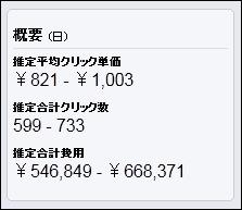 nodu000834
