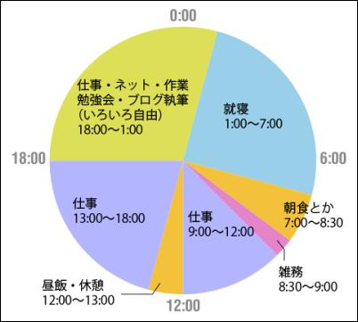 img_timeschedule