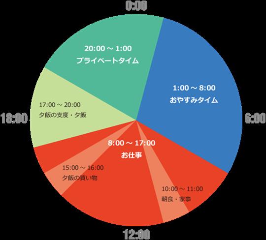 oneday-schedule