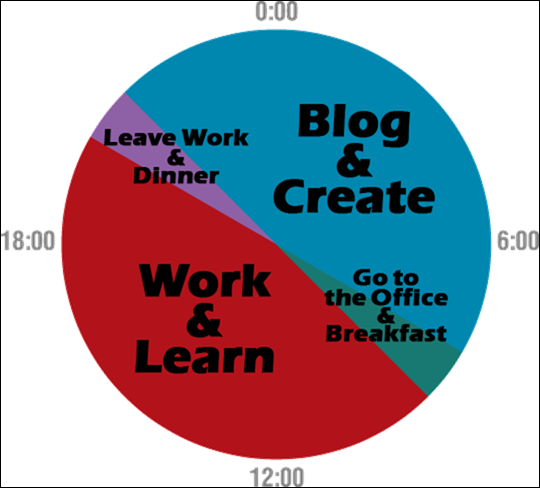 webcre8-time-schedule-01