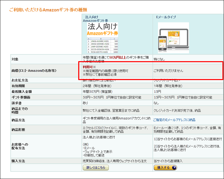 amazon利用規約